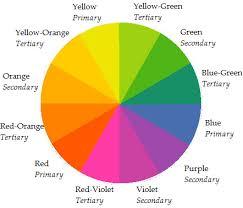 Color Spectrum Color Spectrum