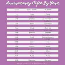 traditional anniversary gifts wedding 23 extraordinary traditional wedding anniversary image