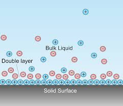 double layer surface science wikipedia