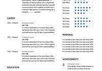 Core Competencies Project Manager Resume April Raintree Essays 5 Page Essay Of Coca Cola Core Competencies
