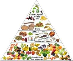 what is a healthy eating plan doctor answers