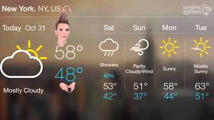 nyc new york city weather halloween forecast october 31 2014