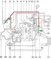 jetta 1 8t wiring diagram photos volkswagen jetta 1 8 5v turbo mt 150 hp allauto biz