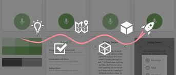 designing a better notes app u2013 design sketch u2013 medium