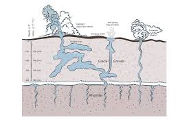 Yellowstone Eruption Map The Complex Dynamics Of Geyser Eruptions