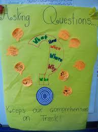 2nd Reading Comprehension Worksheets 2nd Grade Reading Comprehension Strategies Boxfirepress