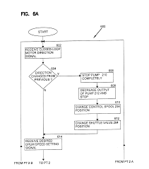 patent us20130000293 hydraulic systems utilizing combination
