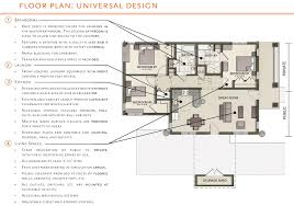 Aging In Place Floor Plans Universal Design Home Plans Universal Design House Plans Free