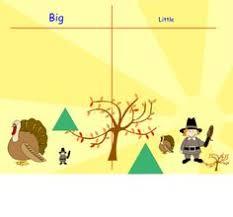 thanksgiving smartboard math lesson smart board