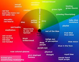 paint color moods best paint color moods chart 63388086 image of
