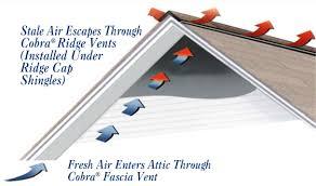 attic ventilation stofan construction llc fairless hills