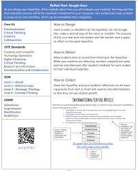 hyperdocs are more than a digital worksheet hyperdocs co