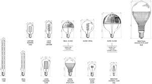 automotive light bulb sizes nostalgia lights industrial edison spotlight led silver nook