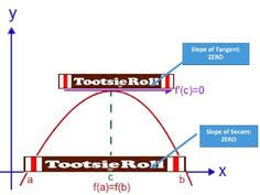 vertical line test a curve in the plane is the graph of a