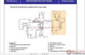 fiat punto heater wiring diagram wiring diagram and fuse panel
