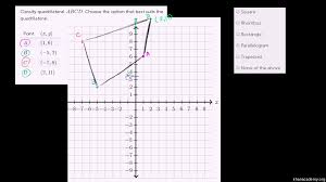 classifying quadrilaterals on the coordinate plane video khan