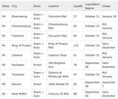 several pa stores among 77 sears kmart locations closing mostly