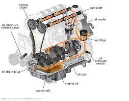 Auto Engine Repair Estimates by Honda Accord Engine Pan Replacement Cost Estimate
