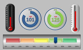 Excel Dashboard Template Free Free Dashboard Widgets Advanced Excel Widget Pack