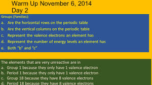 warm up november 3 2014 day 1 how many valence electrons does an