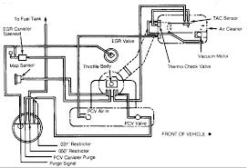 vacuum diagrams 1984 1991 jeep cherokee xj jeep
