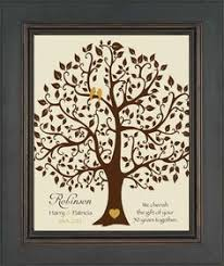 anniversary ideas for parents wedding gifts 50th wedding anniversary gift ideas parents www