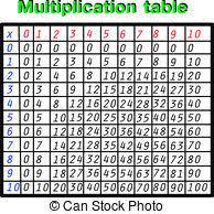 multiplication tables for children multiplication tables with happy children stock illustration