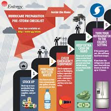 Entergy Louisiana Outage Map by Entergy News Room Eye On The Gulf Entergy Texas Inc Watching
