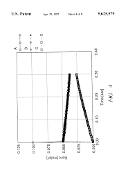 patent us5625579 stochastic simulation method for processes