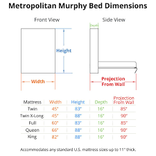 Dimension Of Twin Bed Metropolitan Murphy Bed Wall Bed Kits Bredabeds
