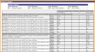 it progress report template 9 progress report template resumes word