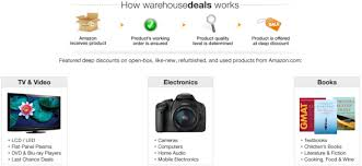 amazon warehouse deals coupon black friday are you taking advantage of all the money saving deals on amazon