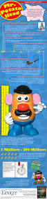 thanksgiving facts and trivia mr potato head trivia infographic