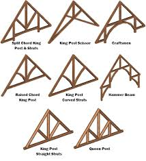 A Frame Roof Design | timber frame construction and truss designs by strongwood wisconsin