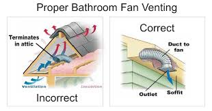 How To Install A Bathroom Exhaust Fan With Light Charming Design Bathroom Exhaust Fan Venting Modern Decoration