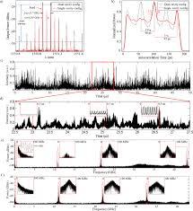 temporal characterization of a multi wavelength brillouin u2013erbium