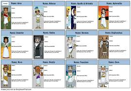 The Domain Map Bhr Greek Gods Character Map Storyboard Von Rebeccaray