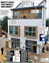 eco friendly homes plans technology green energy eco homes plans fabulous floor