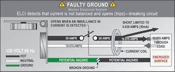 elci gfci electrical shock protection west marine