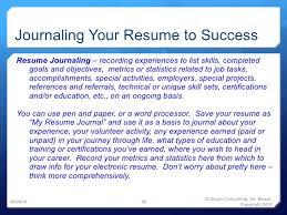 Resume To Job by Power Resume Writing U0026 Posting Part 1
