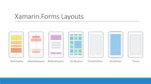 xamarin activity layout seminar xamarin forms