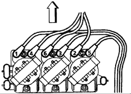where can i find a coil spark plug wire layout for a 2003 pontiac