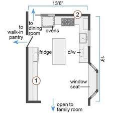 Kitchen Floor Plans Ideas by Tag For Kitchen Plan Floor Nanilumi