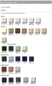 Bathtub Refinishing Omaha Color Chart