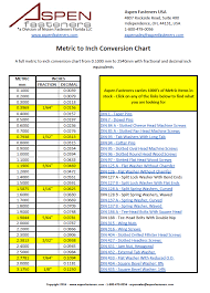 Metric To Inch Fastener Conversion Chart The Fastener Resource