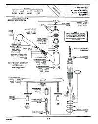 parts of a kitchen faucet diagram kitchen kitchen sink faucets parts faucet diagram fascinating