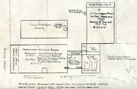 Blacksmith Shop Floor Plans Photograph Of The Week Cornwall Dairy Products Ltd Borden U0027s