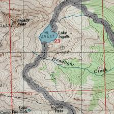 map types map types explained