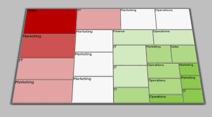 project risk template excel project management