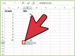 Windows Spreadsheet 3 Ways To Print Cell Formulas Used On An Excel Spreadsheet
